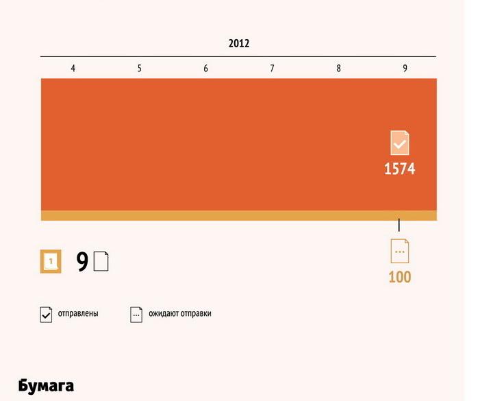 Заявление на прием на работу образец 2016 скачать - d096